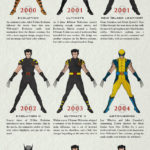 evolution-of-wolverine-short