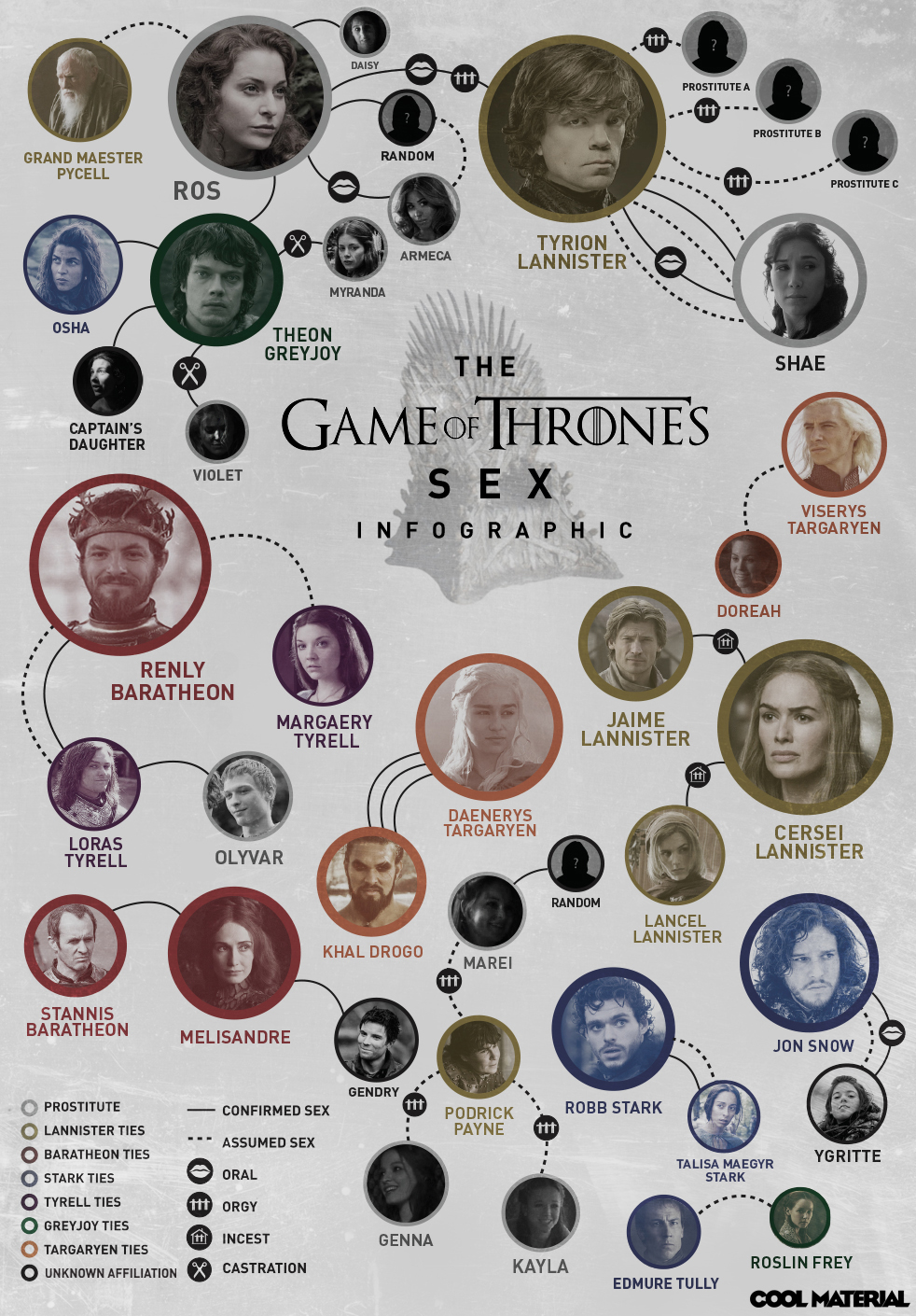 game_of_thrones_seks_haritasi