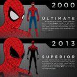 Spider-Man Kostümleri MANS