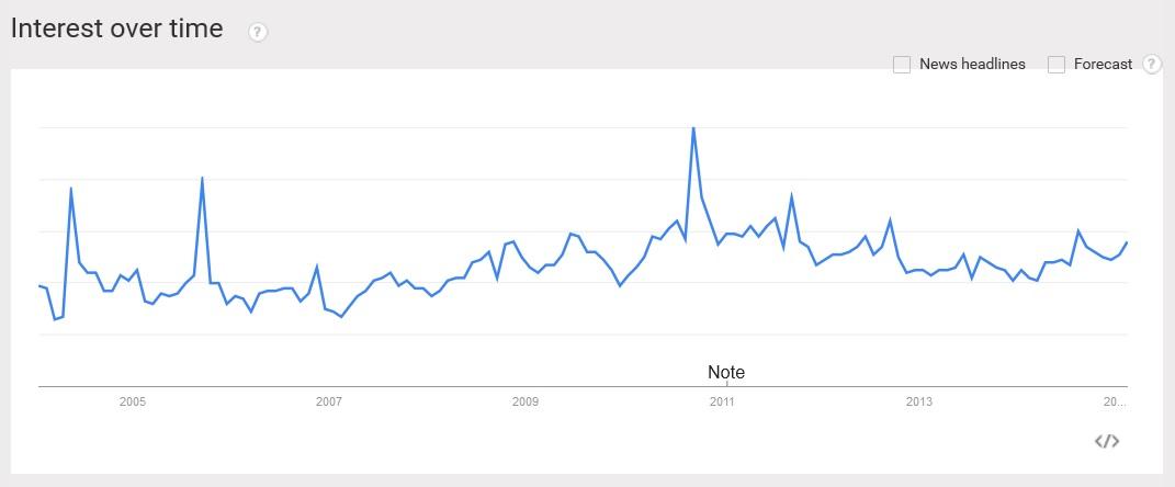 google_trends_01