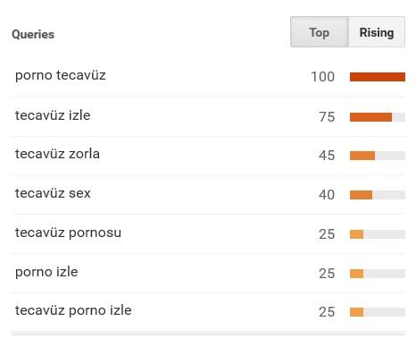 google_trends_02