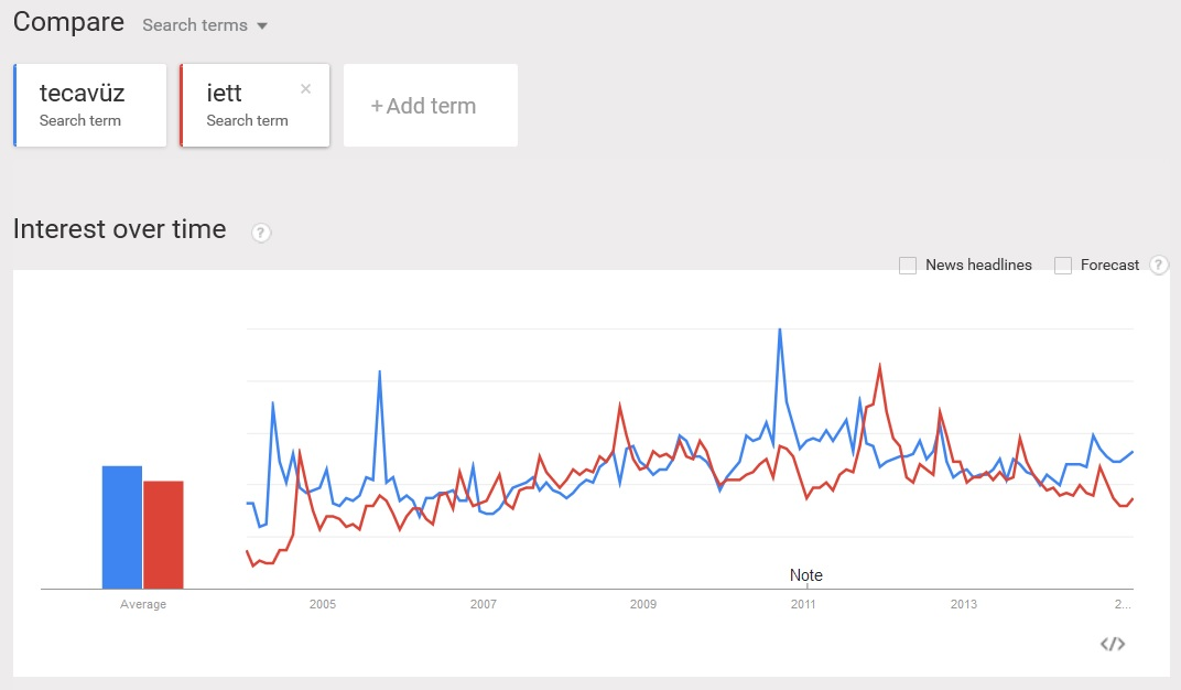 google_trends_03
