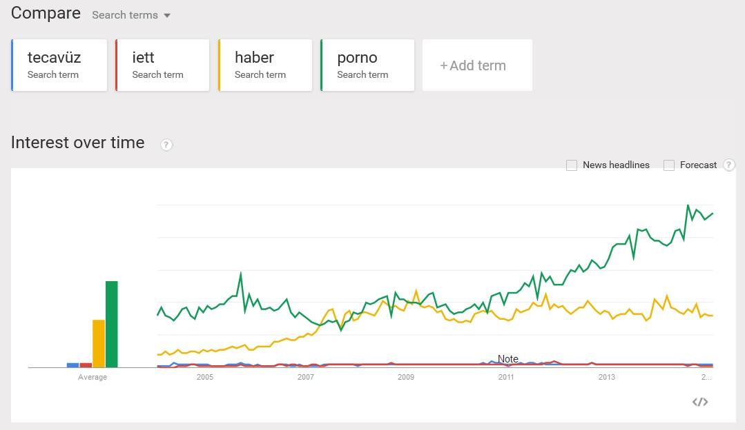 google_trends_04