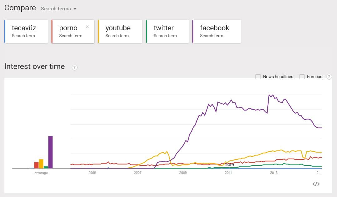 google_trends_06