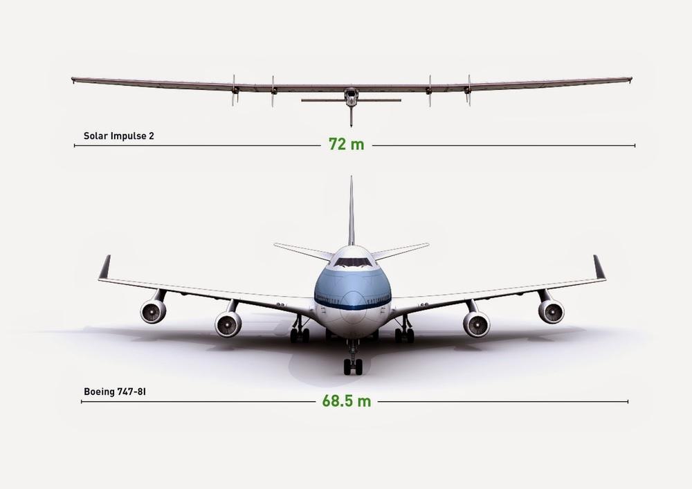 boeing-747-versus-solar-impulse