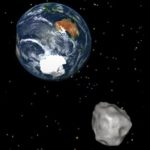 Asteroid GY