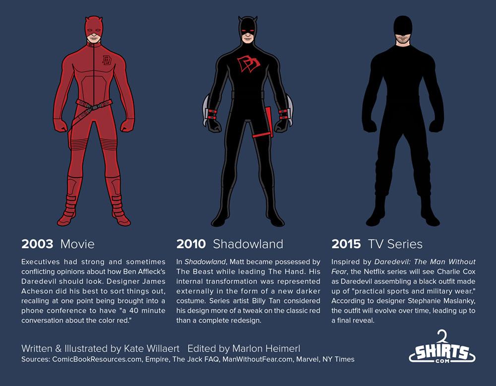 Daredevil Kostüm 3