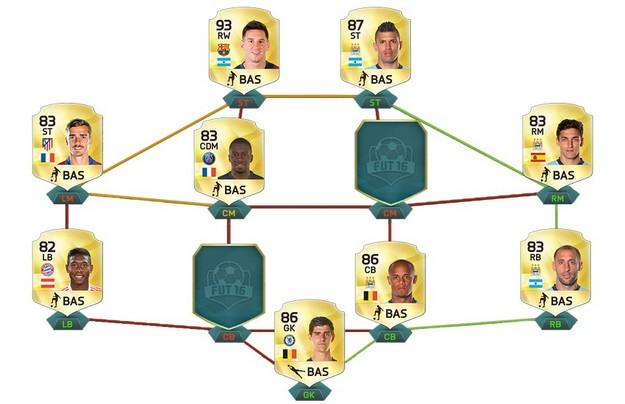 FIFA 16 FUT Draft 2
