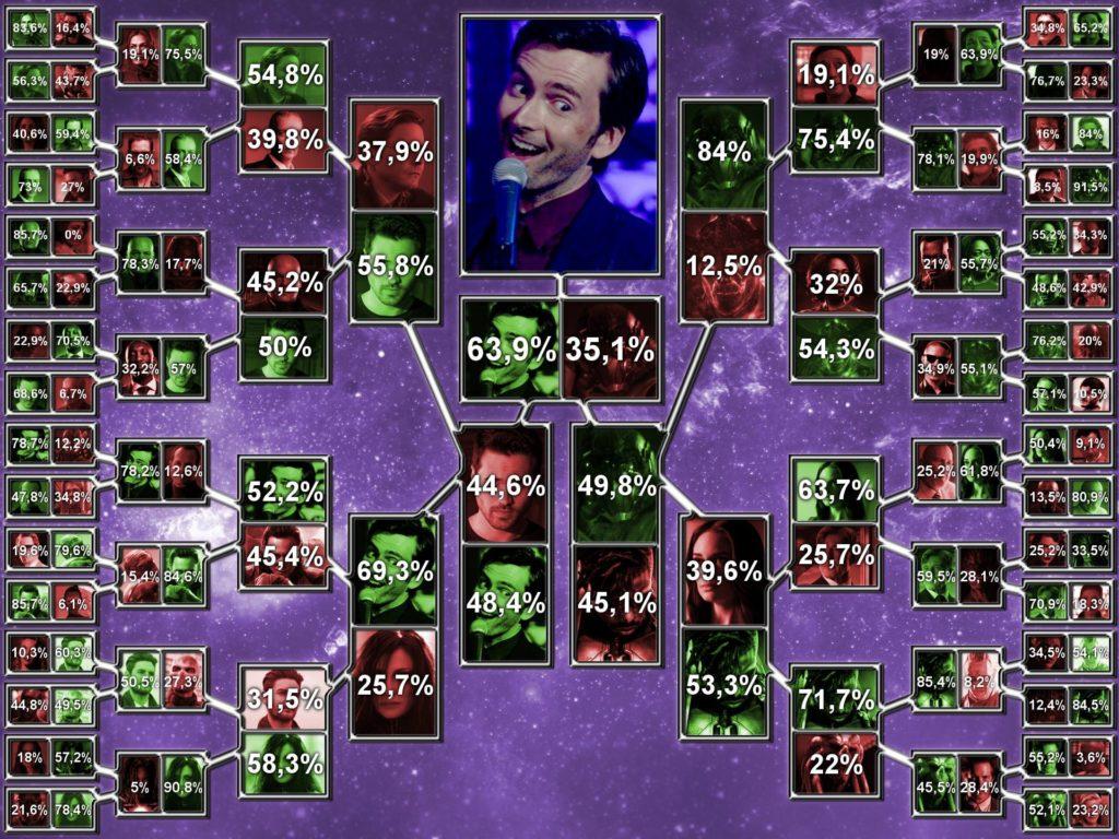 MCU Bad Man Tournament