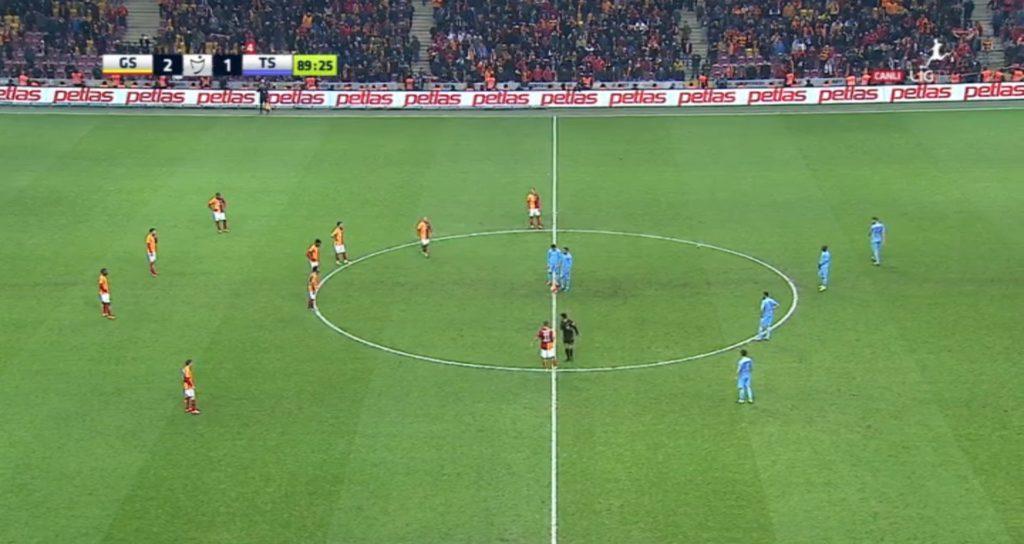 Trabzonspor Galatasaray Son Kare