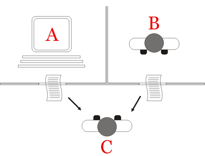 Turing_test_diagram