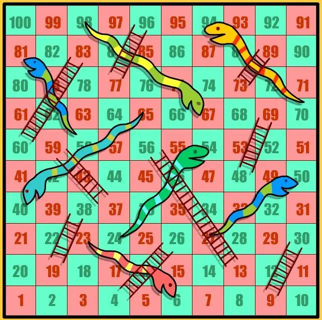 yılanlar ve merdivenler oyun tathası